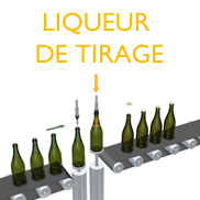 "Addition of the ""liqueur de tirage"""